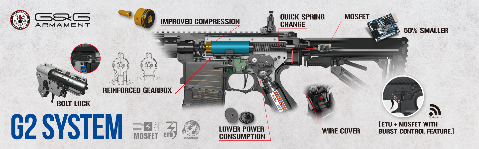 Performance Perfected — G&G Armament's G2 Gearbox